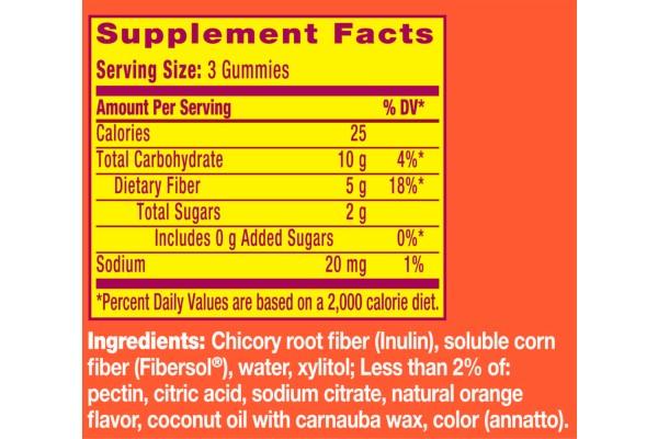 Metamucil Gummies Facts